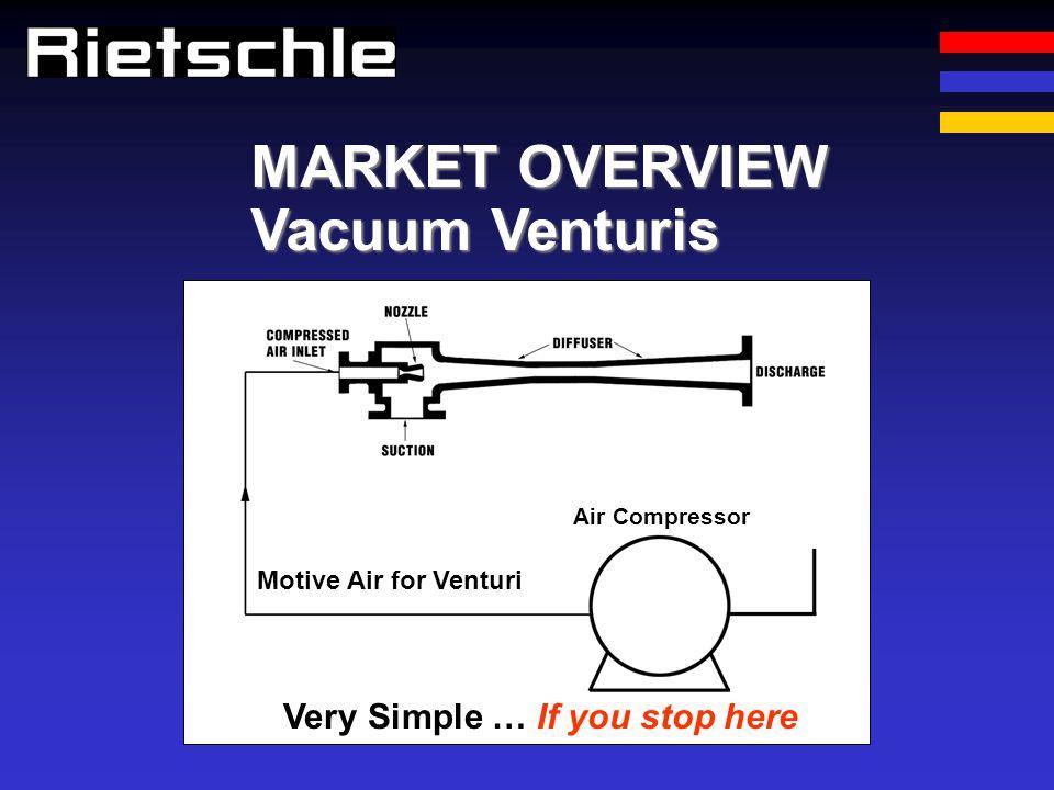 Air Compressor Motive Air for Venturi Very Simple … If you stop here MARKET OVERVIEW Vacuum Venturis