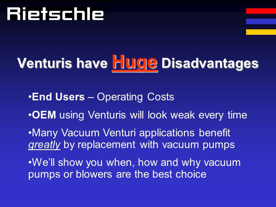 Venturis have Huge Disadvantages End Users – Operating Costs OEM using Venturis will look weak every time Many Vacuum Venturi applications benefit gre