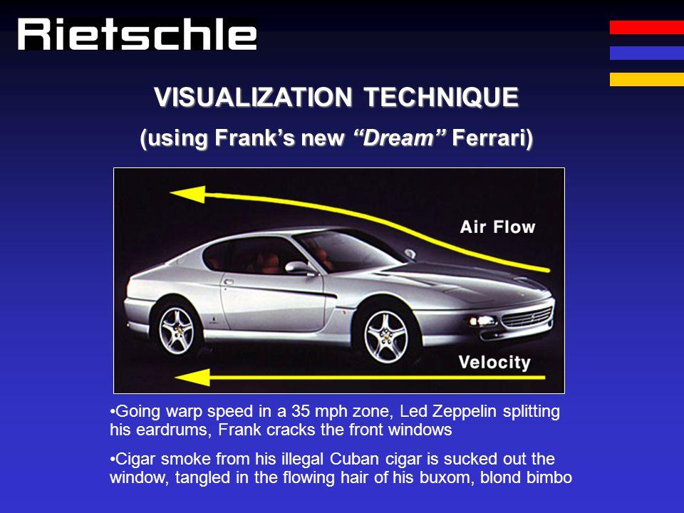VISUALIZATION TECHNIQUE (using Franks new Dream Ferrari) Going warp speed in a 35 mph zone, Led Zeppelin splitting his eardrums, Frank cracks the fron