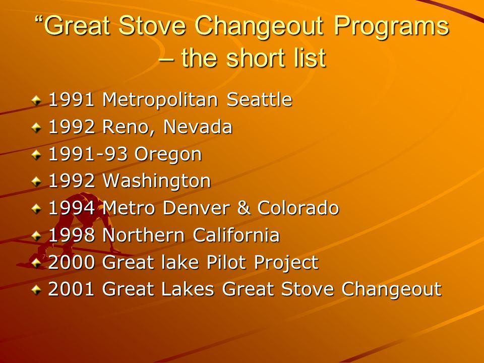 Great Stove Changeout Programs – the short list 1991 Metropolitan Seattle 1992 Reno, Nevada 1991-93 Oregon 1992 Washington 1994 Metro Denver & Colorado 1998 Northern California 2000 Great lake Pilot Project 2001 Great Lakes Great Stove Changeout