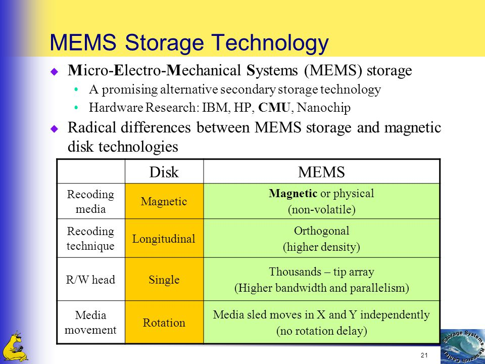 21 MEMS Storage Technology u Micro-Electro-Mechanical Systems (MEMS) storage A promising alternative secondary storage technology Hardware Research: IBM, HP, CMU, Nanochip u Radical differences between MEMS storage and magnetic disk technologies DiskMEMS Recoding media Magnetic Magnetic or physical (non-volatile) Recoding technique Longitudinal Orthogonal (higher density) R/W headSingle Thousands – tip array (Higher bandwidth and parallelism) Media movement Rotation Media sled moves in X and Y independently (no rotation delay)