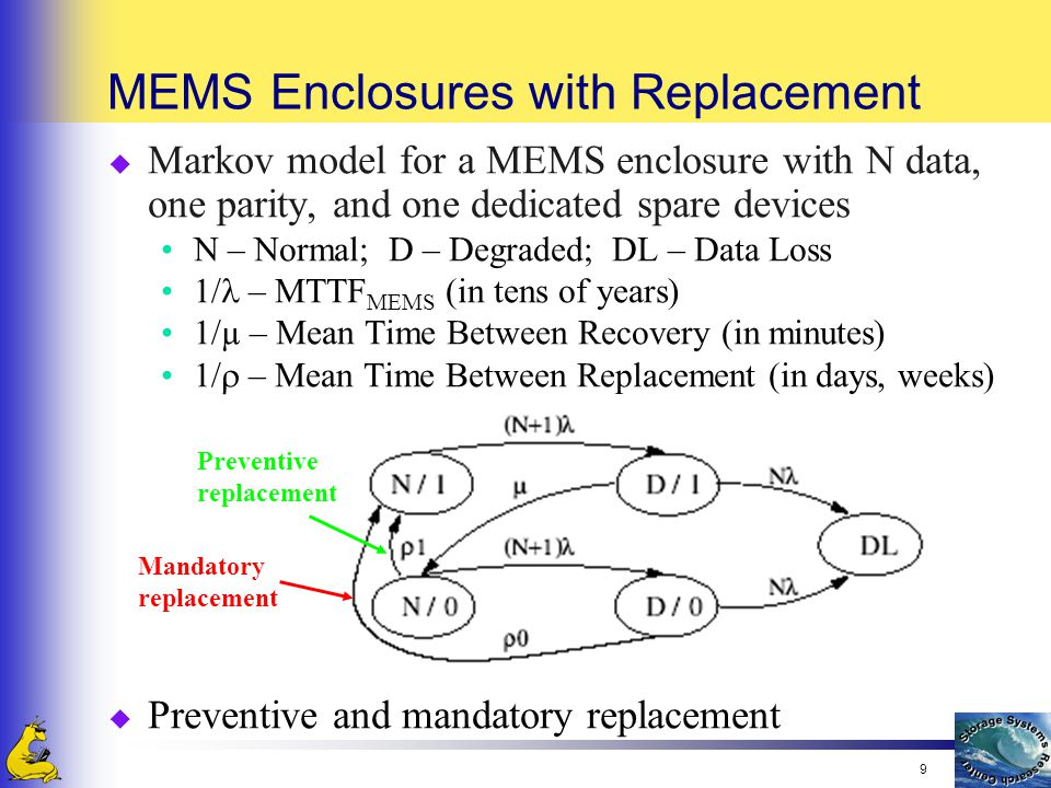 9 MEMS Enclosures with Replacement u Markov model for a MEMS enclosure with N data, one parity, and one dedicated spare devices N – Normal; D – Degraded; DL – Data Loss 1/ – MTTF MEMS (in tens of years) 1/µ – Mean Time Between Recovery (in minutes) 1/ – Mean Time Between Replacement (in days, weeks) u Preventive and mandatory replacement Preventive replacement Mandatory replacement