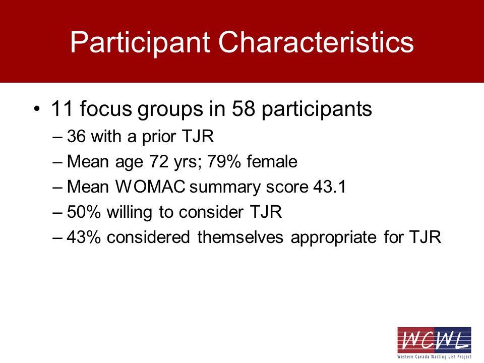 Participant Characteristics 11 focus groups in 58 participants –36 with a prior TJR –Mean age 72 yrs; 79% female –Mean WOMAC summary score 43.1 –50% willing to consider TJR –43% considered themselves appropriate for TJR
