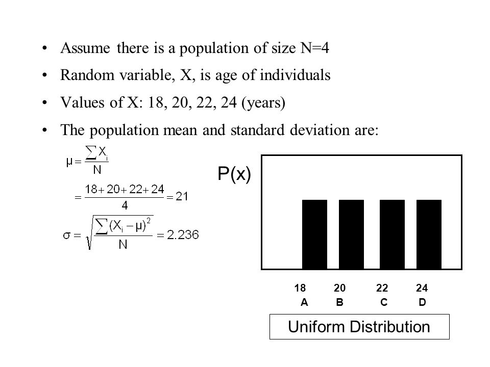 Assume there is a population of size N=4 Random variable, X, is age of individuals Values of X: 18, 20, 22, 24 (years) The population mean and standar