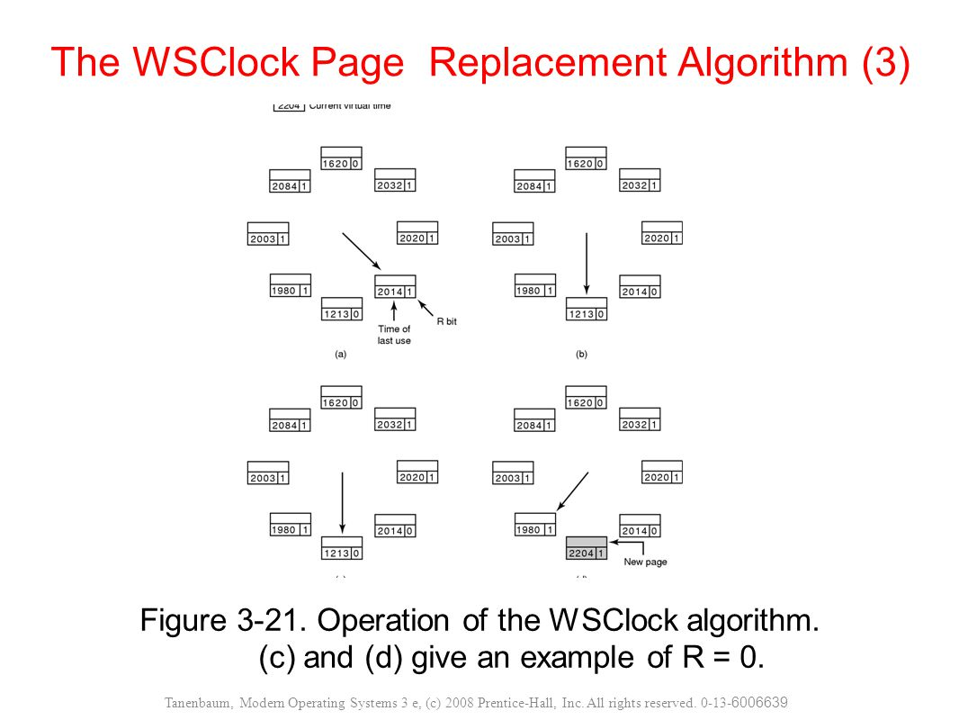 Figure 3-21. Operation of the WSClock algorithm. (c) and (d) give an example of R = 0. The WSClock Page Replacement Algorithm (3) Tanenbaum, Modern Op