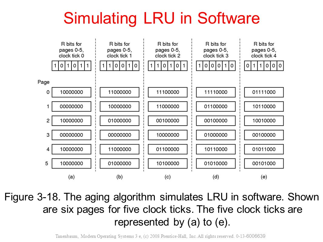Figure 3-18. The aging algorithm simulates LRU in software. Shown are six pages for five clock ticks. The five clock ticks are represented by (a) to (