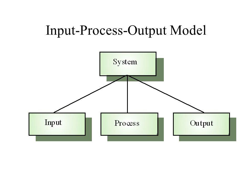 Input-Process-Output Model