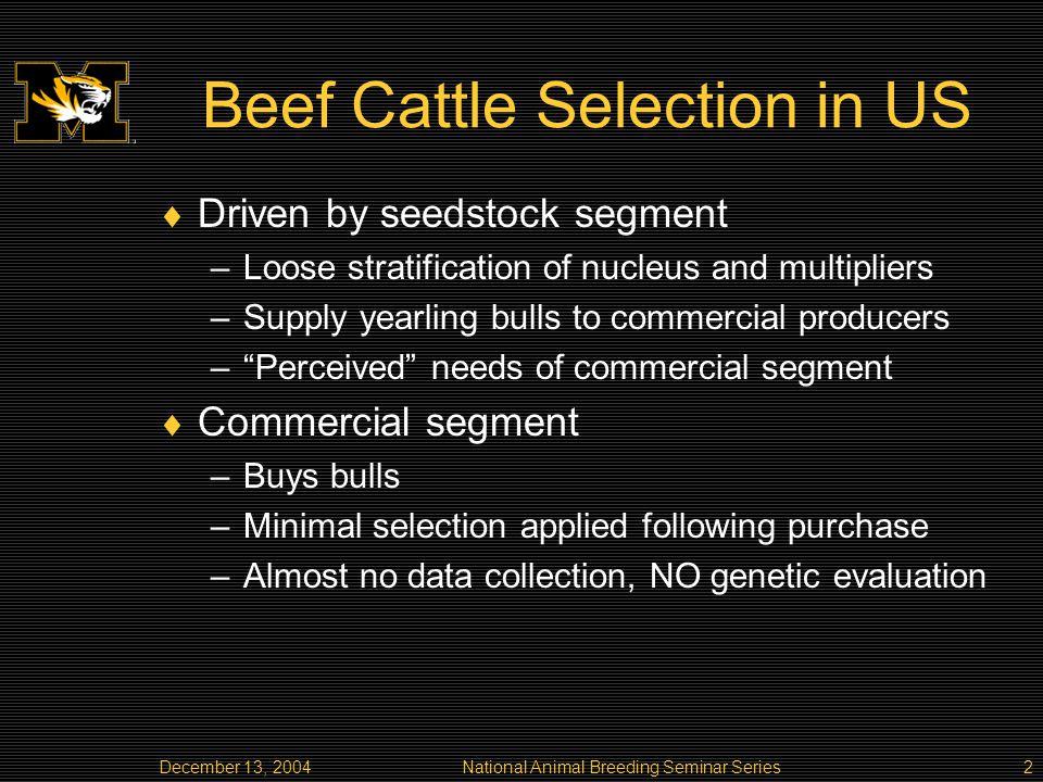December 13, 2004National Animal Breeding Seminar Series13 Optimization Results Spring Herd Base Group: 60 Perf.