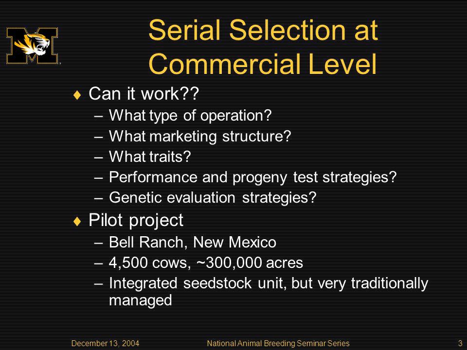 December 13, 2004National Animal Breeding Seminar Series14 Sensitivity Analysis Test optimization for effect of changing one parameter.