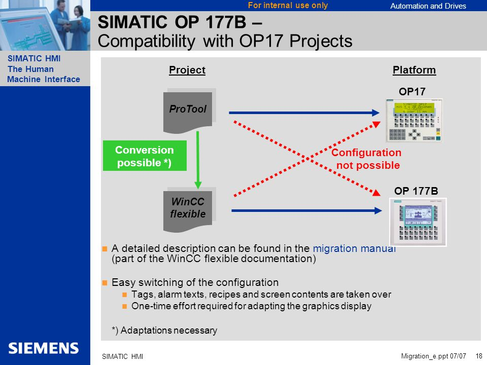 Automation and Drives SIMATIC HMI The Human Machine Interface Migration_e.ppt 07/07 18 For internal use only SIMATIC HMI SIMATIC OP 177B – Compatibility with OP17 Projects A detailed description can be found in the migration manual (part of the WinCC flexible documentation) Easy switching of the configuration Tags, alarm texts, recipes and screen contents are taken over One-time effort required for adapting the graphics display Configuration not possible ProjectPlatform OP 177B WinCC flexible OP17 ProTool Conversion possible *) *) Adaptations necessary