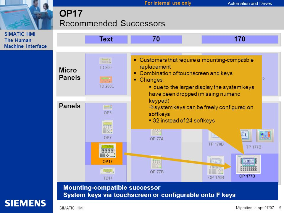Automation and Drives SIMATIC HMI The Human Machine Interface Migration_e.ppt 07/07 5 For internal use only SIMATIC HMI OP17 Recommended Successors Pa