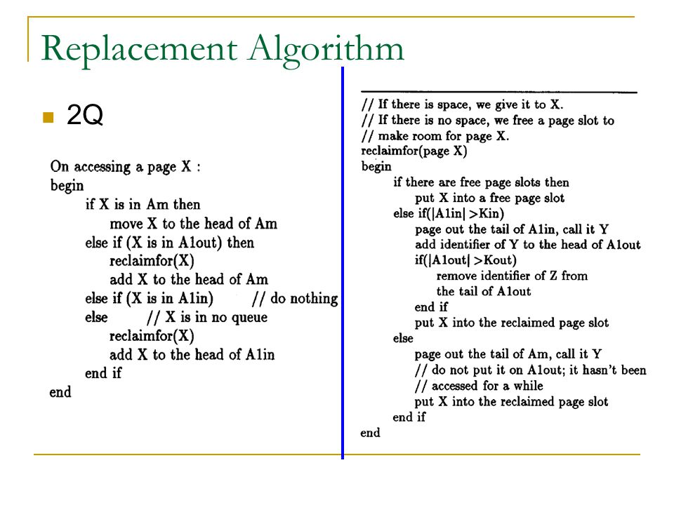 Replacement Algorithm 2Q