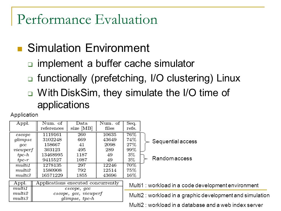 Performance Evaluation Simulation Environment implement a buffer cache simulator functionally (prefetching, I/O clustering) Linux With DiskSim, they simulate the I/O time of applications Application Sequential access Random access Multi1 : workload in a code development environment Multi2 : workload in a graphic development and simulation Multi2 : workload in a database and a web index server