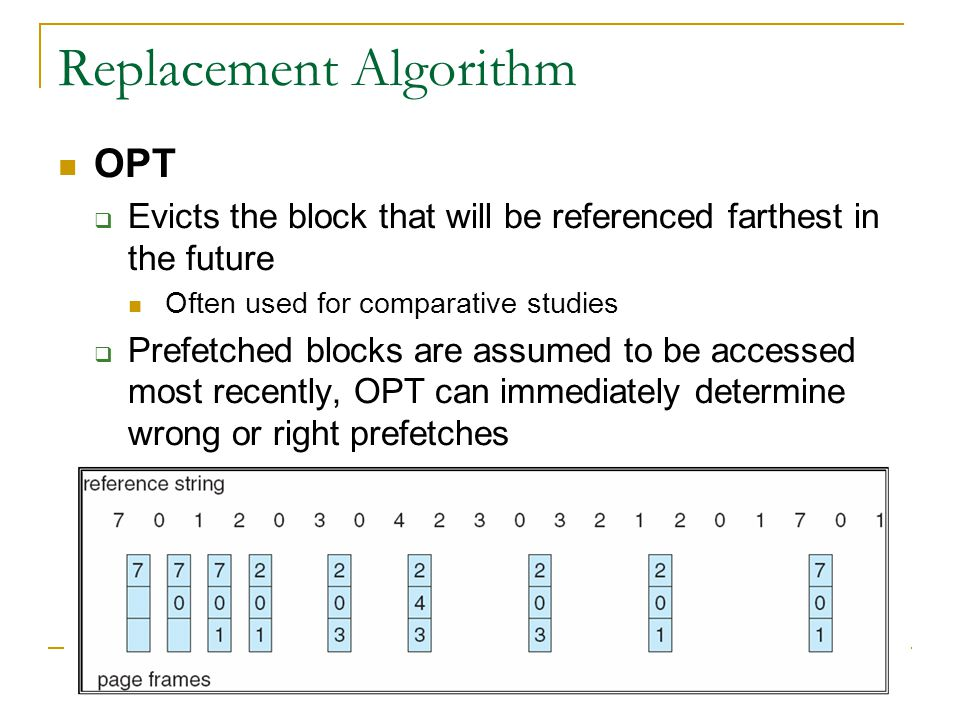Replacement Algorithm OPT Evicts the block that will be referenced farthest in the future Often used for comparative studies Prefetched blocks are assumed to be accessed most recently, OPT can immediately determine wrong or right prefetches
