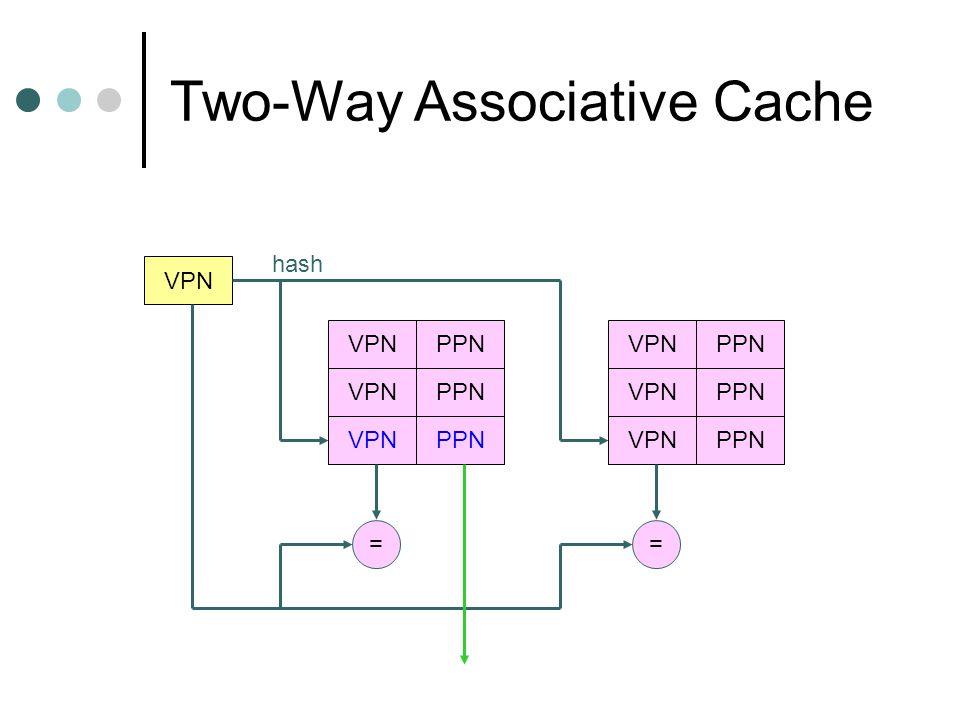 Two-Way Associative Cache VPN PPN VPNPPN VPNPPN VPNPPN VPNPPN VPNPPN hash ==