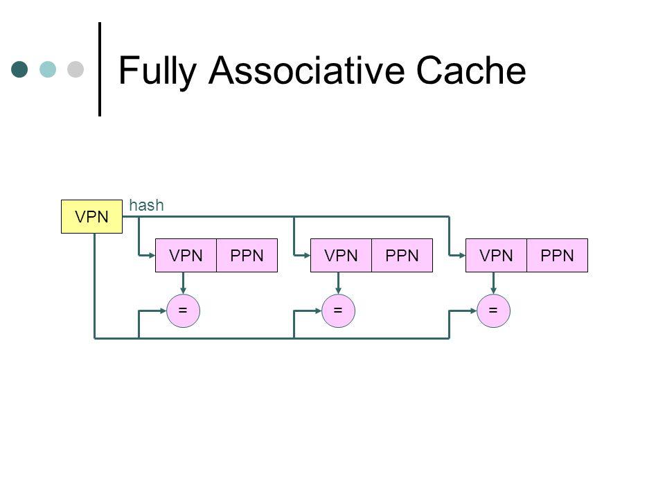 Fully Associative Cache VPN PPNVPNPPN hash VPNPPN ===