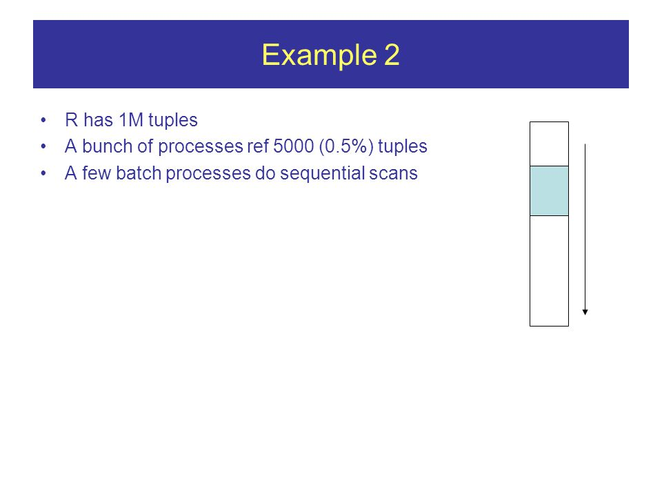Example 2 R has 1M tuples A bunch of processes ref 5000 (0.5%) tuples A few batch processes do sequential scans