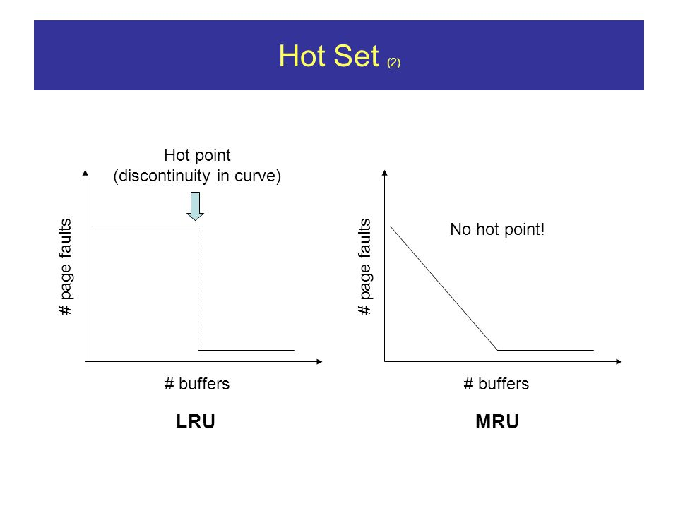Hot Set (2) # page faults # buffers Hot point (discontinuity in curve) LRU # page faults # buffers No hot point.