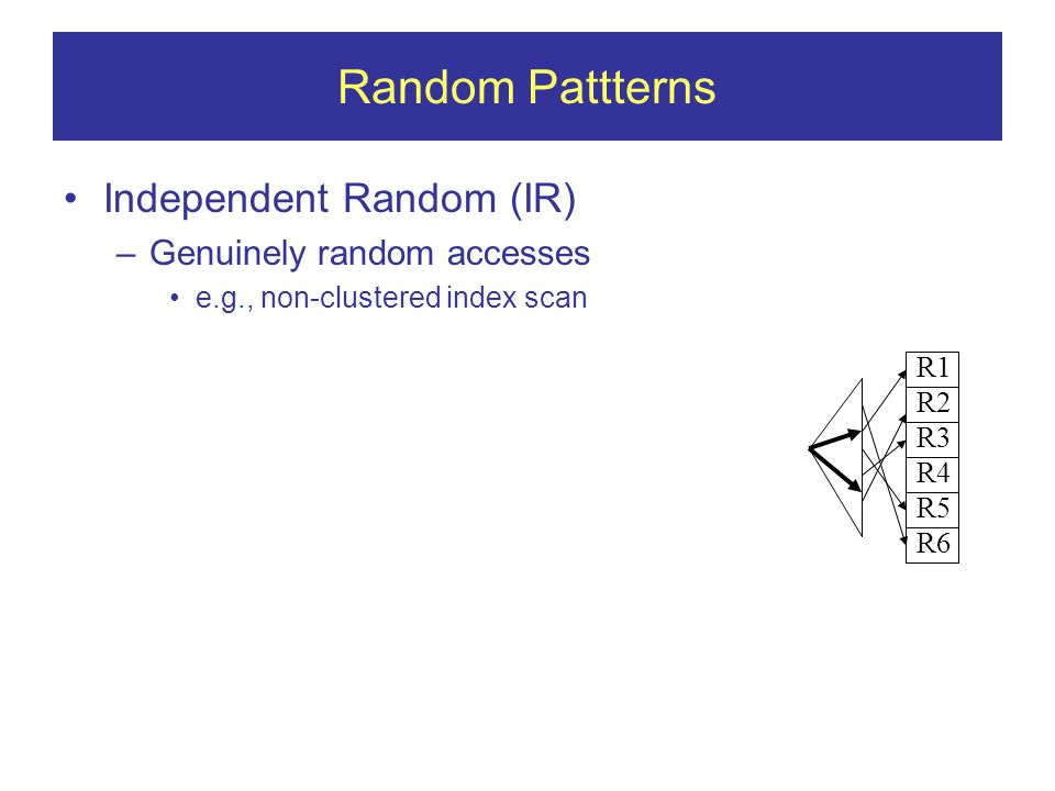 Random Pattterns Independent Random (IR) –Genuinely random accesses e.g., non-clustered index scan R1 R2 R3 R4 R5 R6