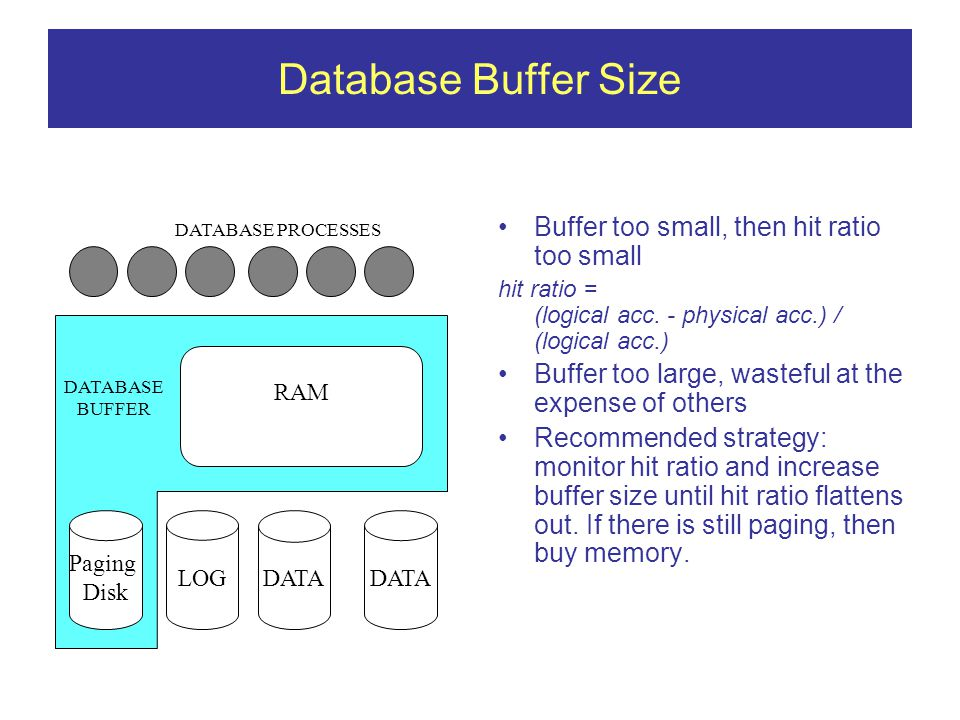 Database Buffer Size Buffer too small, then hit ratio too small hit ratio = (logical acc.