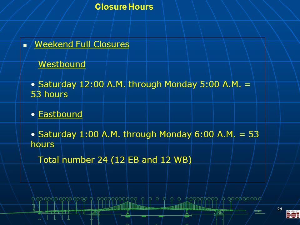 23 Closure Hours Daytime Single Lane Closures Westbound Weekdays None Saturday None Sunday 6:00 A.M.