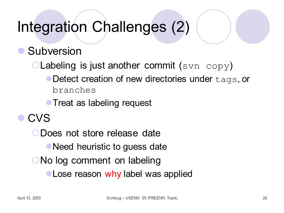 April 13, 2005Scmbug -- USENIX 05 (FREENIX Track)20 Integration Challenges (2) Subversion Labeling is just another commit ( svn copy ) Detect creation of new directories under tags, or branches Treat as labeling request CVS Does not store release date Need heuristic to guess date No log comment on labeling Lose reason why label was applied