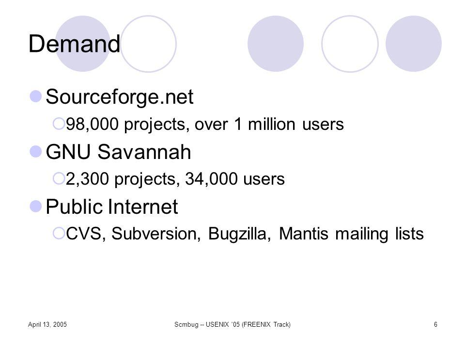 April 13, 2005Scmbug -- USENIX 05 (FREENIX Track)6 Demand Sourceforge.net 98,000 projects, over 1 million users GNU Savannah 2,300 projects, 34,000 users Public Internet CVS, Subversion, Bugzilla, Mantis mailing lists