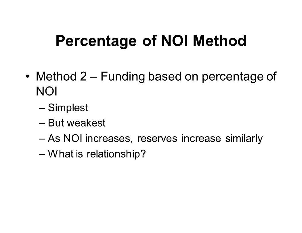 Percentage of NOI Method Method 2 – Funding based on percentage of NOI –Simplest –But weakest –As NOI increases, reserves increase similarly –What is