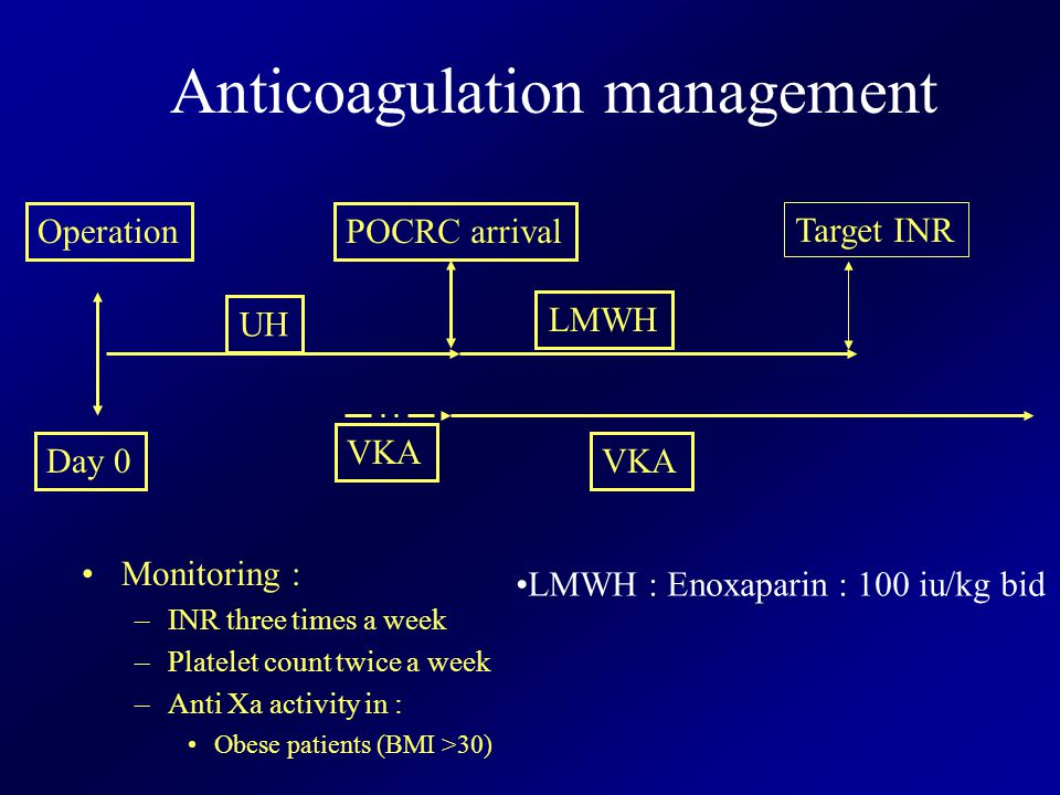 Target INR POCRC arrival LMWH VKA Operation Day 0 UH VKA Monitoring : –INR three times a week –Platelet count twice a week –Anti Xa activity in : Obese patients (BMI >30) Anticoagulation management LMWH : Enoxaparin : 100 iu/kg bid