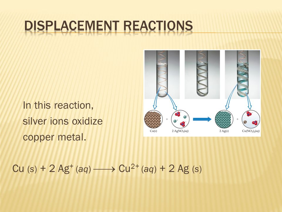 In this reaction, silver ions oxidize copper metal. Cu (s) + 2 Ag + (aq) Cu 2+ (aq) + 2 Ag (s)