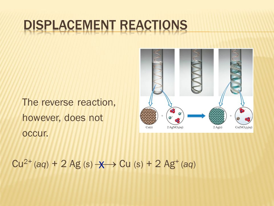 The reverse reaction, however, does not occur. Cu 2+ (aq) + 2 Ag (s) Cu (s) + 2 Ag + (aq) x