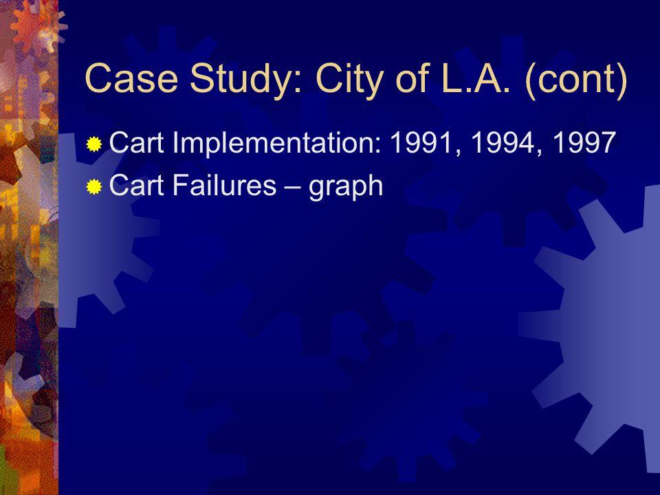 Case Study: City of L.A. (cont) Cart Implementation: 1991, 1994, 1997 Cart Failures – graph