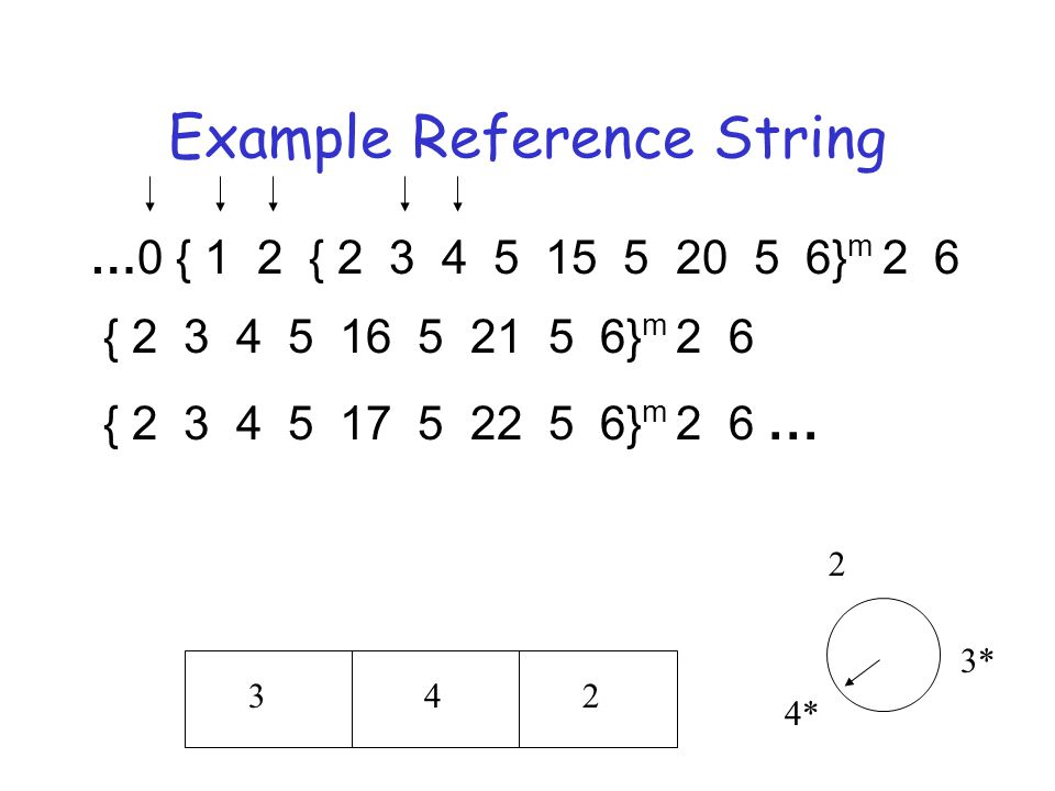 …0 { 1 2 { } m 2 6 { } m 2 6 { } m 2 6 … Example Reference String * 1* 2* 1 2 3* 3 4* 4 03*