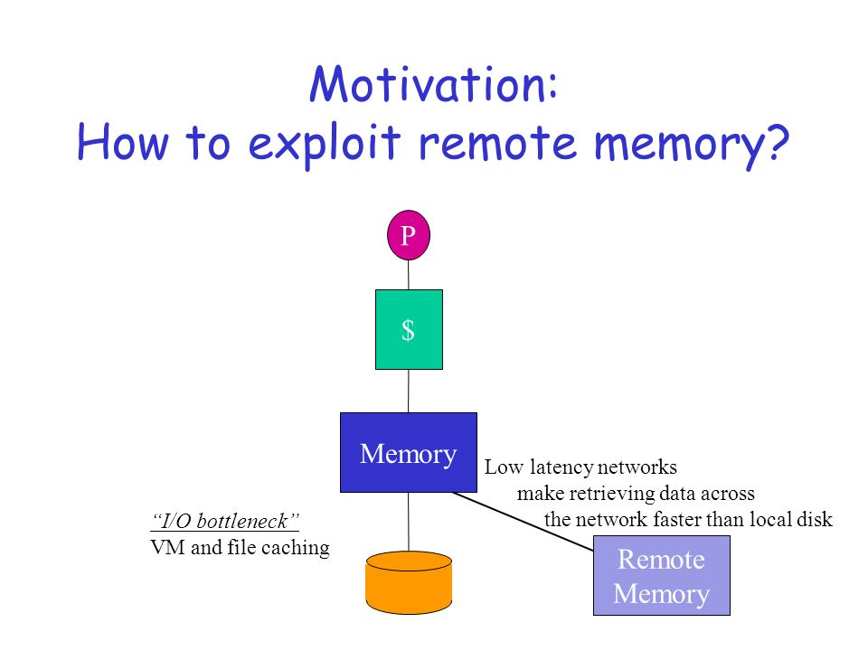 Motivation: How to exploit remote memory.