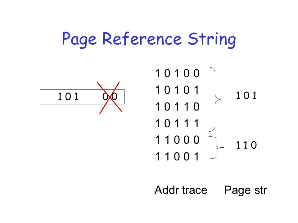 Page Reference String 1 0 1 0 0 1 0 1 0 1 1 0 1 1 0 1 0 1 1 1 1 1 0 0 0 1 1 0 0 1 Addr trace Page str 0 1 0 1 1 1 0