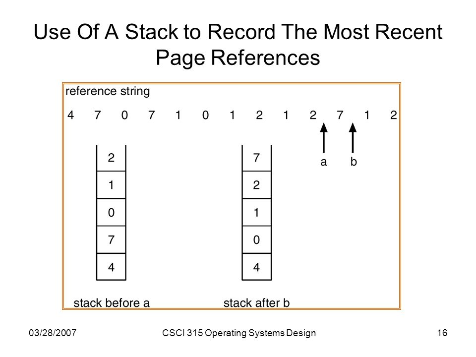 03/28/2007CSCI 315 Operating Systems Design16 Use Of A Stack to Record The Most Recent Page References