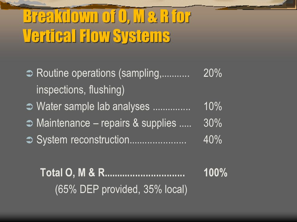 Breakdown of O, M & R for Vertical Flow Systems Routine operations (sampling,...........20% inspections, flushing) Water sample lab analyses...............10% Maintenance – repairs & supplies.....30% System reconstruction......................40% Total O, M & R...............................100% (65% DEP provided, 35% local)