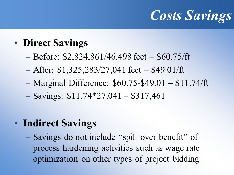 Direct Savings –Before: $2,824,861/46,498 feet = $60.75/ft –After: $1,325,283/27,041 feet = $49.01/ft –Marginal Difference: $60.75-$49.01 = $11.74/ft –Savings: $11.74*27,041 = $317,461 Indirect Savings –Savings do not include spill over benefit of process hardening activities such as wage rate optimization on other types of project bidding Costs Savings