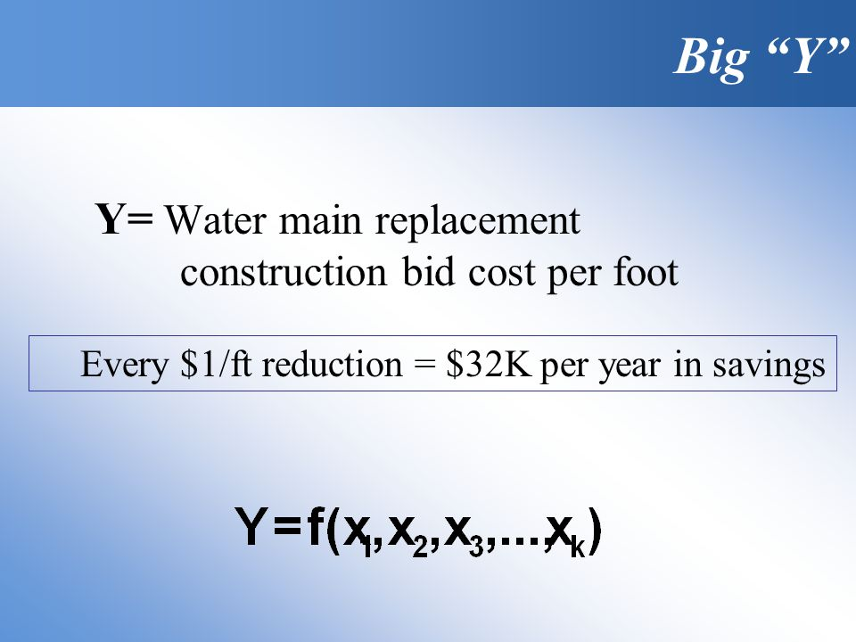Y= Water main replacement construction bid cost per foot Big Y Every $1/ft reduction = $32K per year in savings