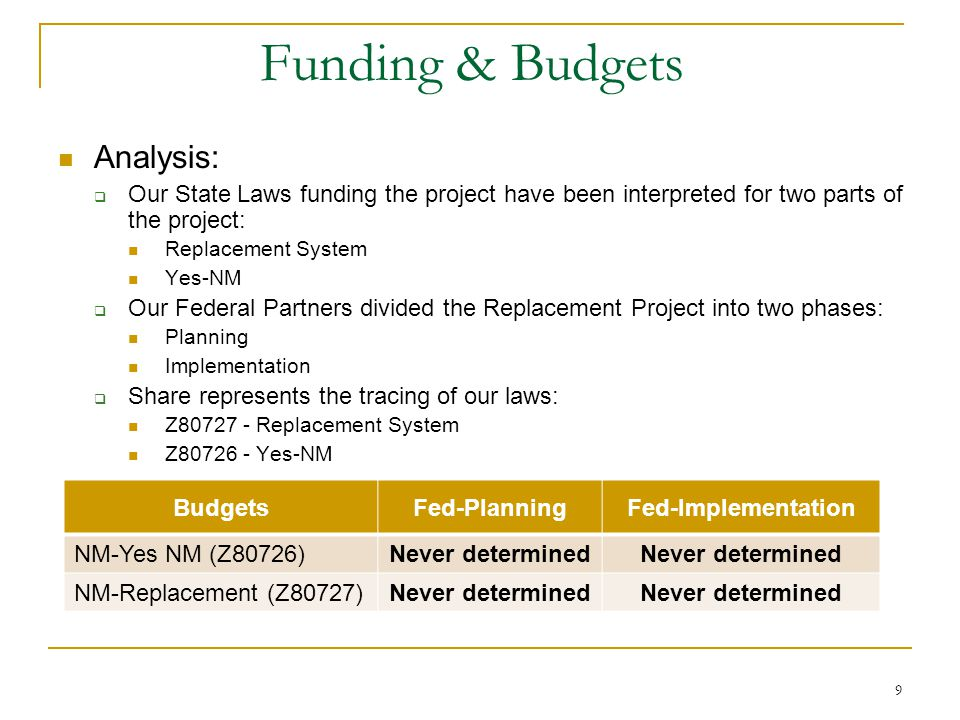 10 Funding & Budgets Federal Partners Budget Approval Planning Budget Approvals 2006$ 653,600 2009$ 1,346,400 Total$ 2,000,000 Pre-Implementation Budget Approvals email dated Sept.