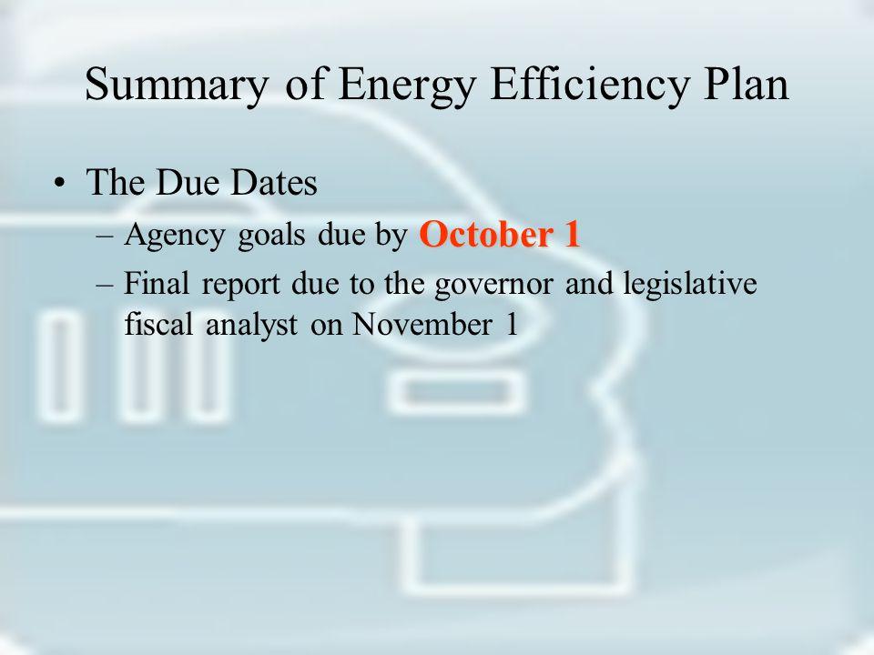 Brian Fay Research Analyst bfay@utah.gov (801) 538-3502