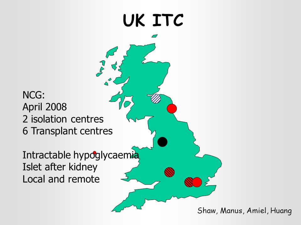 UK ITC Shaw, Manus, Amiel, Huang NCG: April isolation centres 6 Transplant centres Intractable hypoglycaemia Islet after kidney Local and remote