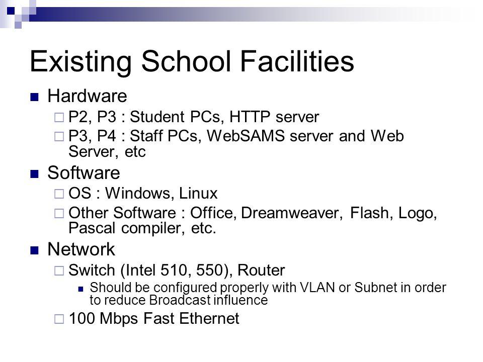Existing School Facilities Hardware P2, P3 : Student PCs, HTTP server P3, P4 : Staff PCs, WebSAMS server and Web Server, etc Software OS : Windows, Linux Other Software : Office, Dreamweaver, Flash, Logo, Pascal compiler, etc.