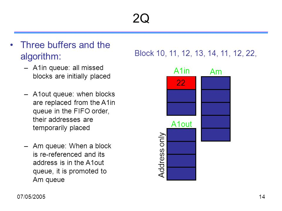 07/05/ Q Three buffers and the algorithm: –A1in queue: all missed blocks are initially placed –A1out queue: when blocks are replaced from the A1in queue in the FIFO order, their addresses are temporarily placed –Am queue: When a block is re-referenced and its address is in the A1out queue, it is promoted to Am queue Block 10, 11, 12, 13, 14, 11, 12, 22, Am A1in A1out Address only
