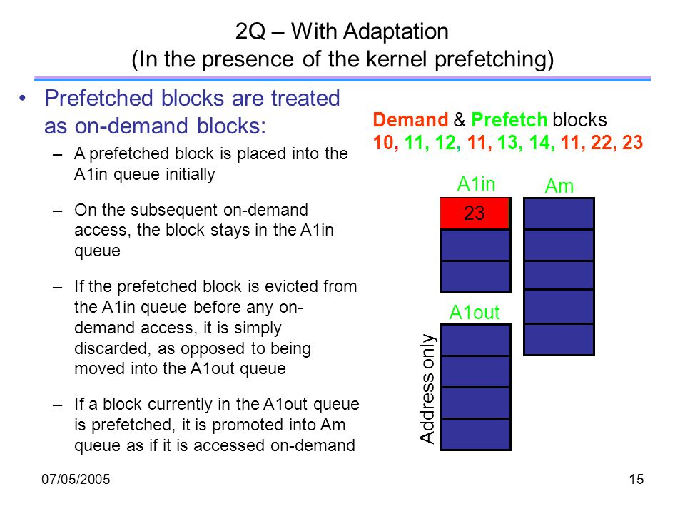 07/05/ Q – With Adaptation (In the presence of the kernel prefetching) Prefetched blocks are treated as on-demand blocks: –A prefetched block is placed into the A1in queue initially –On the subsequent on-demand access, the block stays in the A1in queue –If the prefetched block is evicted from the A1in queue before any on- demand access, it is simply discarded, as opposed to being moved into the A1out queue –If a block currently in the A1out queue is prefetched, it is promoted into Am queue as if it is accessed on-demand Demand & Prefetch blocks 10, 11, 12, 11, 13, 14, 11, 22, Am A1in A1out Address only