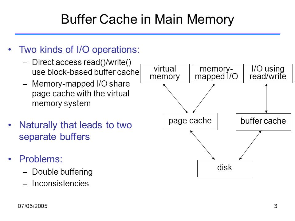 07/05/200514 2Q Three buffers and the algorithm: –A1in queue: all missed blocks are initially placed –A1out queue: when blocks are replaced from the A1in queue in the FIFO order, their addresses are temporarily placed –Am queue: When a block is re-referenced and its address is in the A1out queue, it is promoted to Am queue Block 10, 11, 12, 13, 14, 11, 12, 22, 10 11 Am A1in A1out Address only 12 13 1422