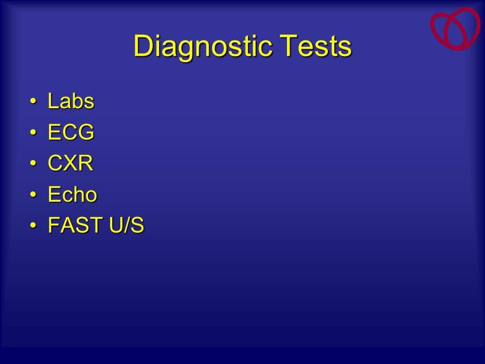 Diagnostic Tests LabsLabs ECGECG CXRCXR EchoEcho FAST U/SFAST U/S