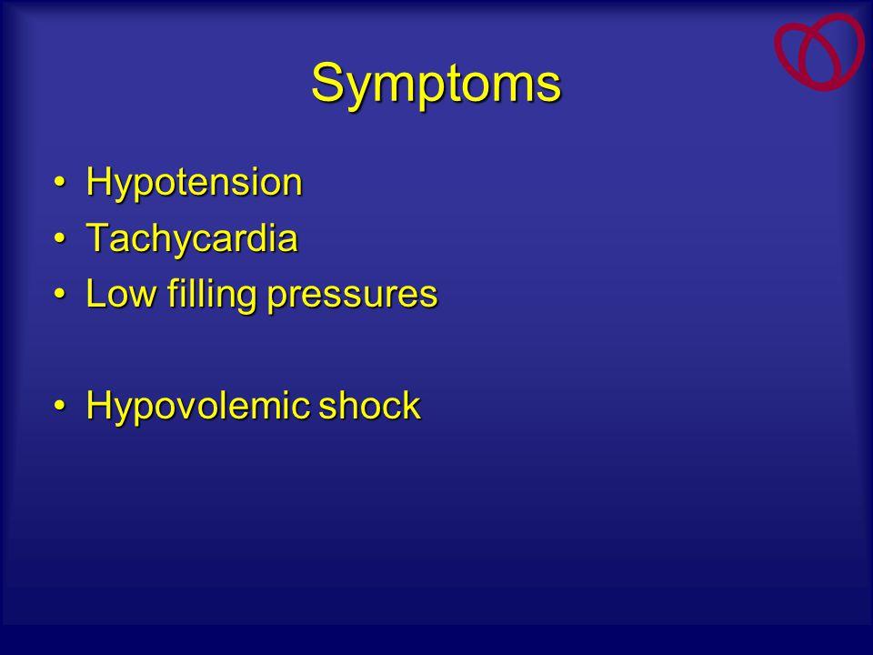 Symptoms HypotensionHypotension TachycardiaTachycardia Low filling pressuresLow filling pressures Hypovolemic shockHypovolemic shock