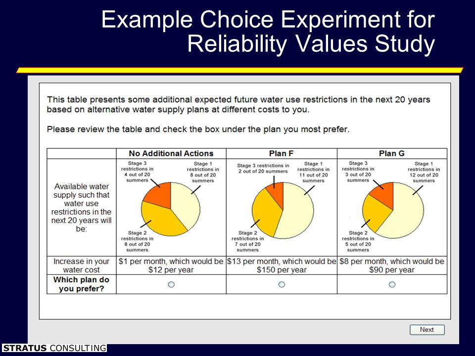 Example Choice Experiment for Reliability Values Study