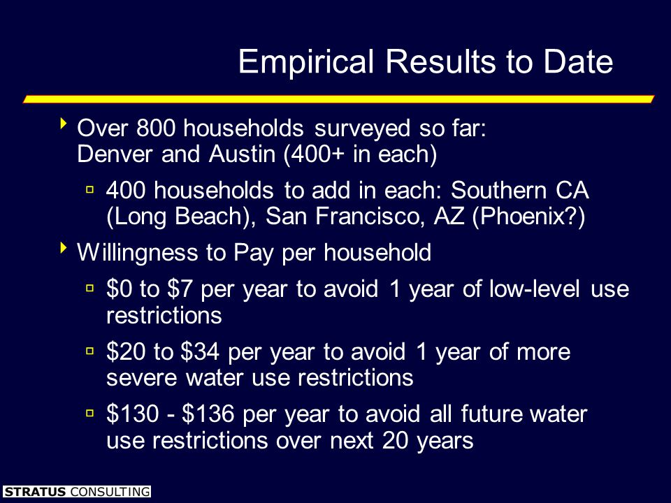 Empirical Results to Date Over 800 households surveyed so far: Denver and Austin (400+ in each) 400 households to add in each: Southern CA (Long Beach), San Francisco, AZ (Phoenix?) Willingness to Pay per household $0 to $7 per year to avoid 1 year of low-level use restrictions $20 to $34 per year to avoid 1 year of more severe water use restrictions $130 - $136 per year to avoid all future water use restrictions over next 20 years